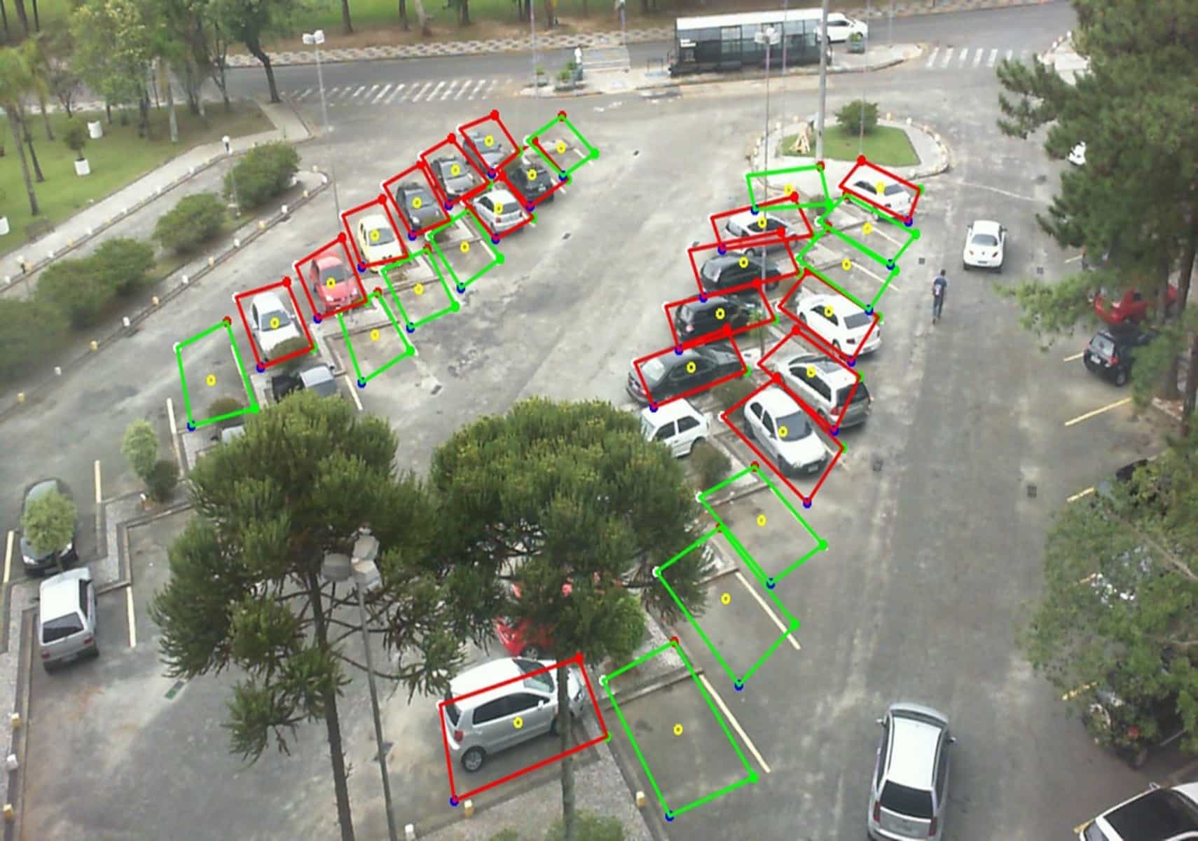 parking occupancy using camera